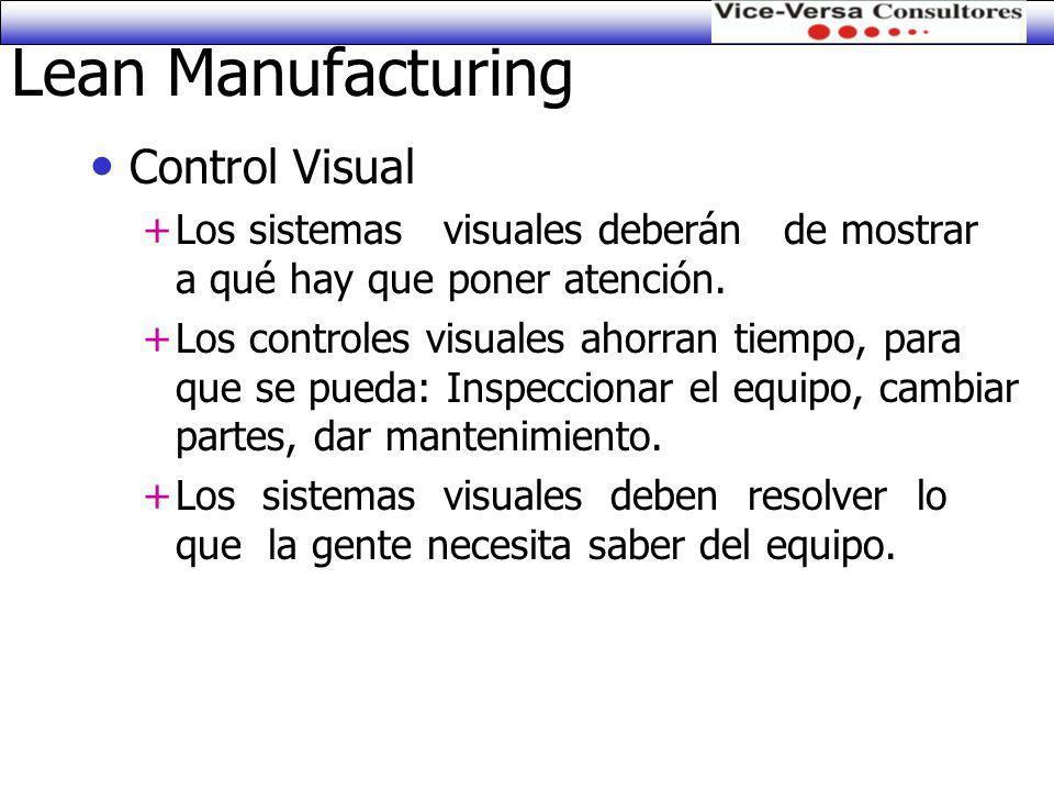 Lean Manufacturing Control Visual