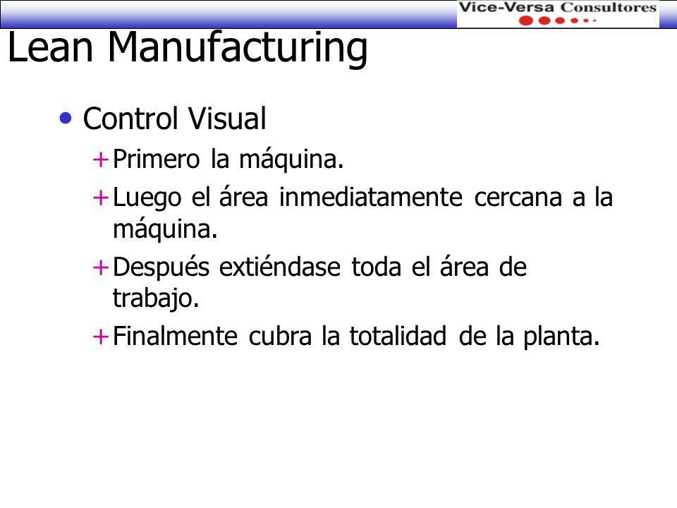 Lean Manufacturing Control Visual Primero la máquina.