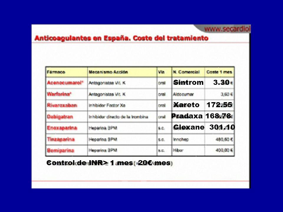Sintrom 3.30 Xareto 172.55 Pradaxa 168.78 Clexane 301.10 Control de INR> 1 mes 20€ mes