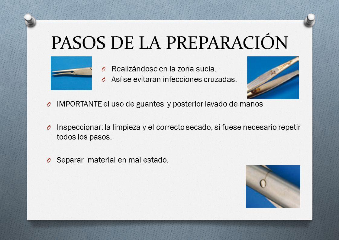 PASOS DE LA PREPARACIÓN