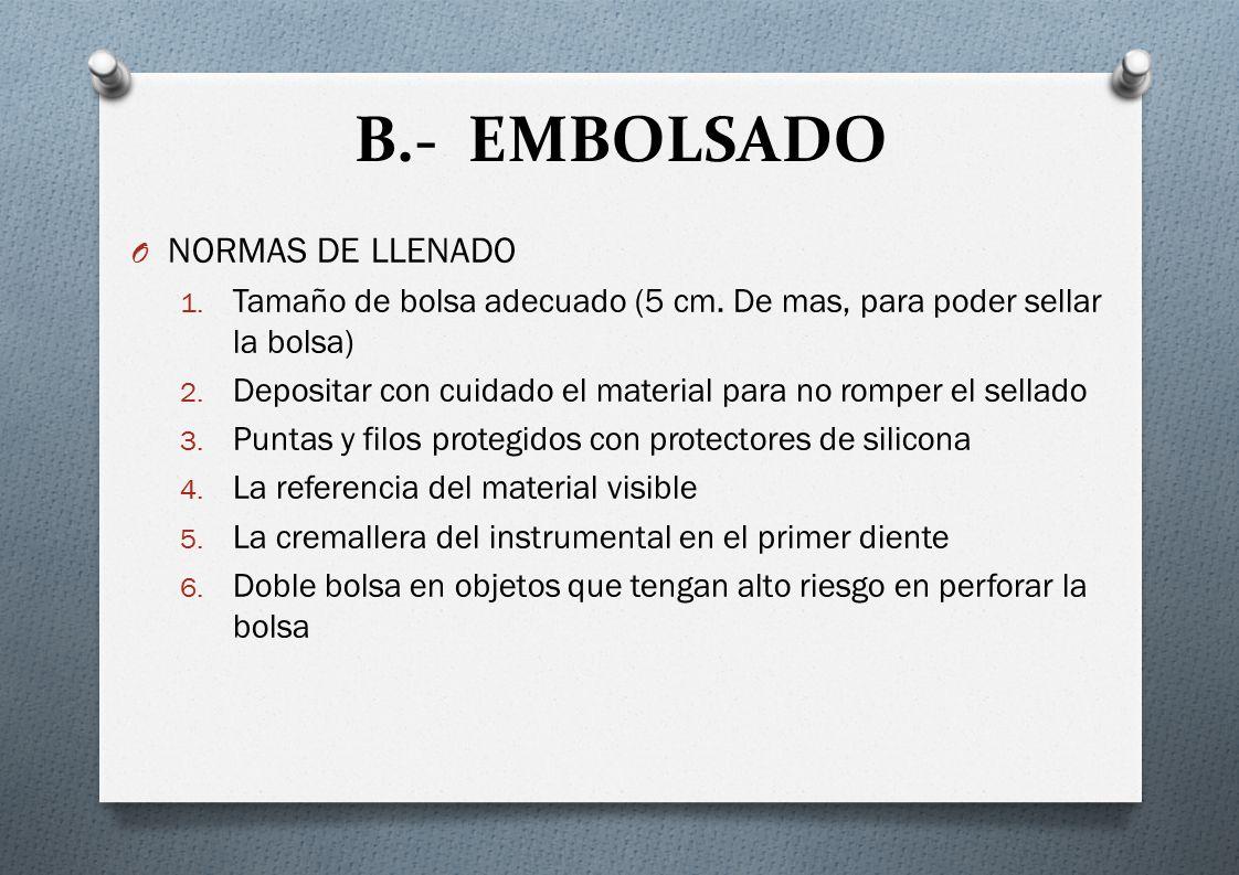 B.- EMBOLSADO NORMAS DE LLENADO