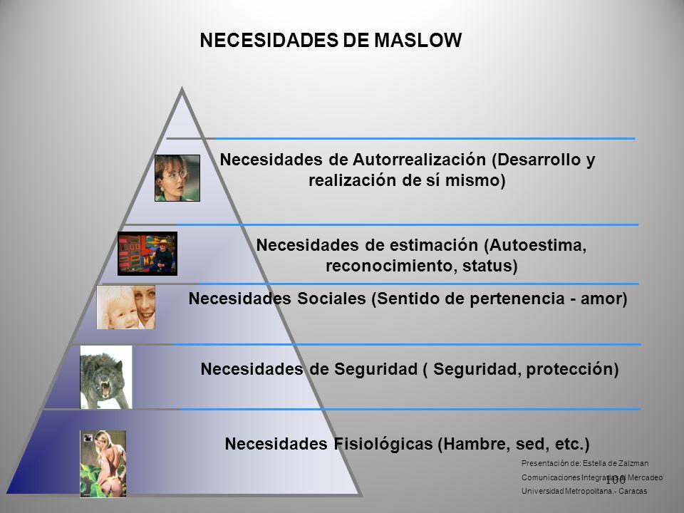 NECESIDADES DE MASLOW Necesidades de Autorrealización (Desarrollo y realización de sí mismo)