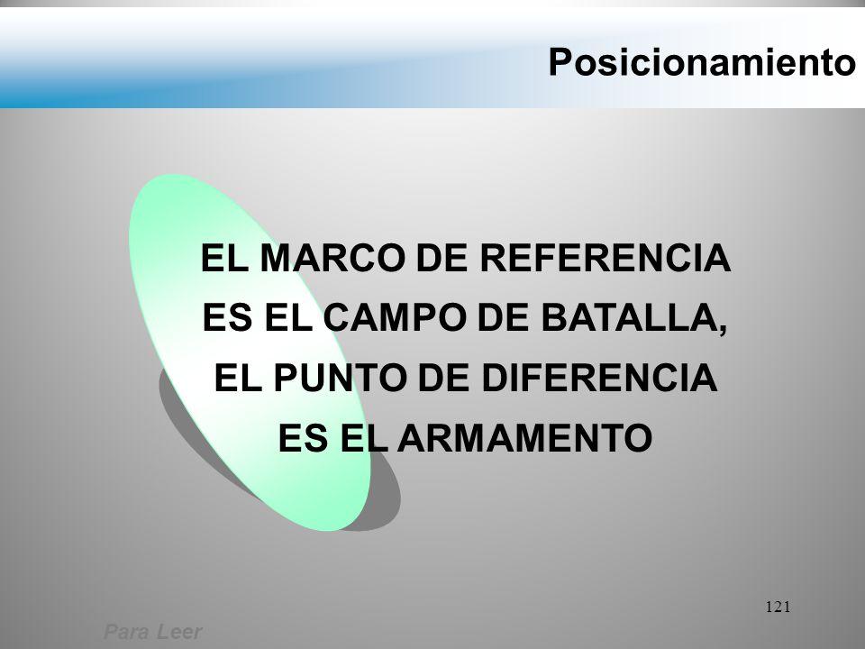 Posicionamiento EL MARCO DE REFERENCIA ES EL CAMPO DE BATALLA, EL PUNTO DE DIFERENCIA ES EL ARMAMENTO.