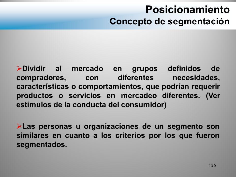 Posicionamiento Concepto de segmentación