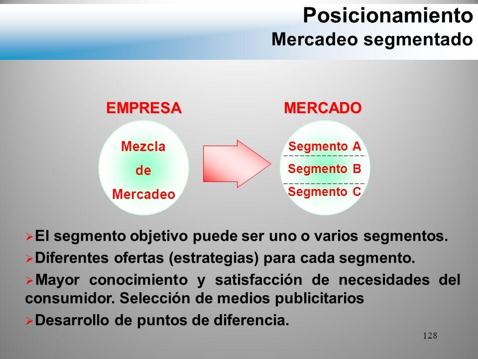 Posicionamiento Mercadeo segmentado