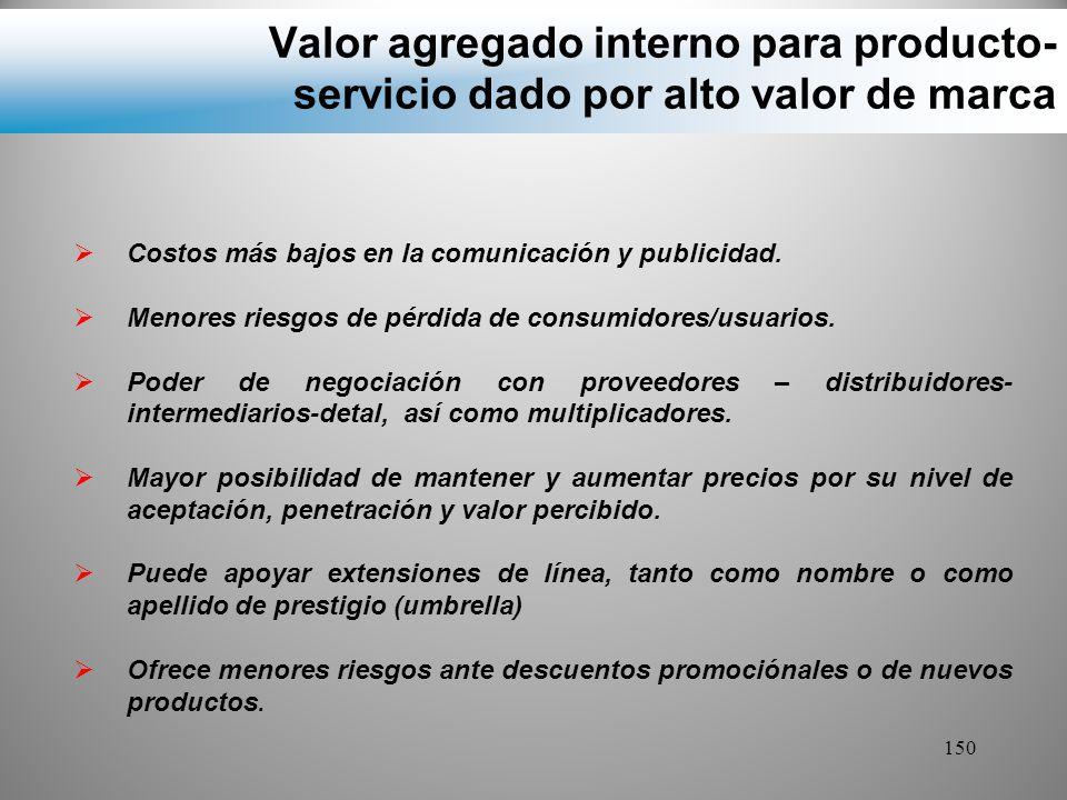 Valor agregado interno para producto-servicio dado por alto valor de marca