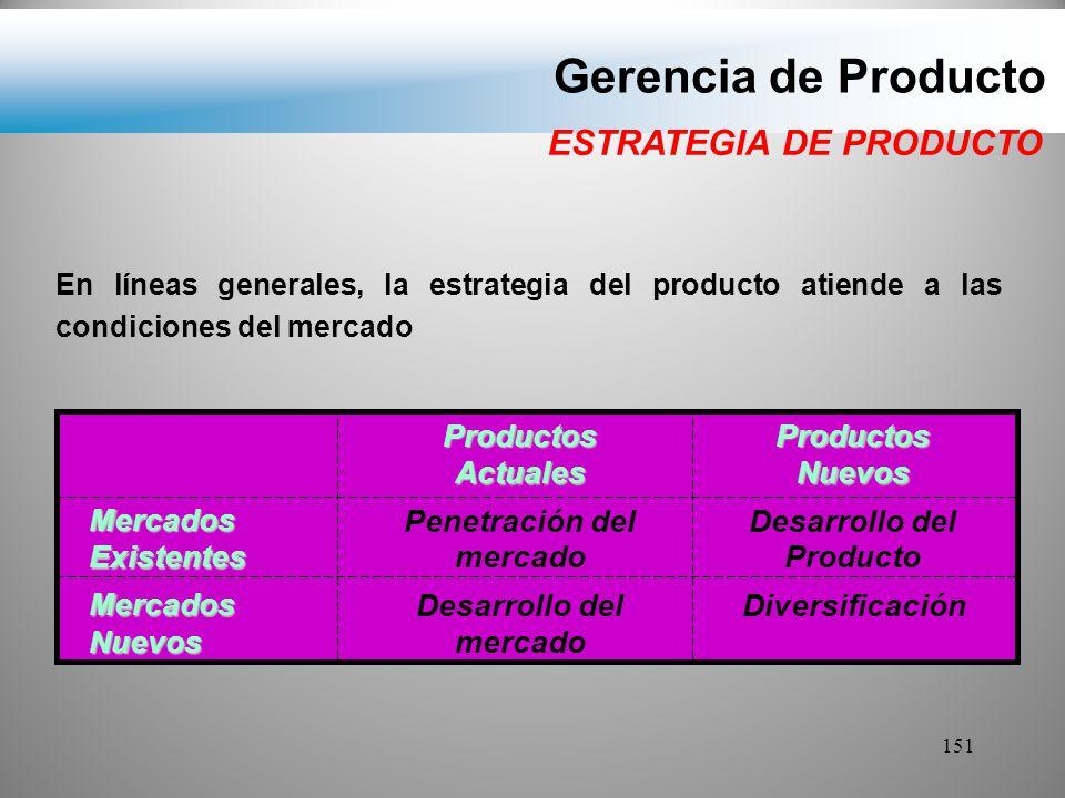 Gerencia de Producto ESTRATEGIA DE PRODUCTO Productos Productos