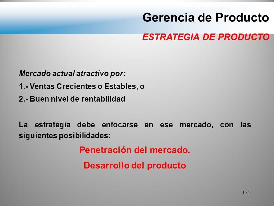 Penetración del mercado. Desarrollo del producto
