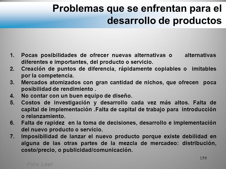 Problemas que se enfrentan para el desarrollo de productos