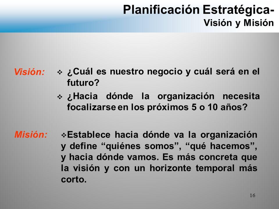 Planificación Estratégica- Visión y Misión