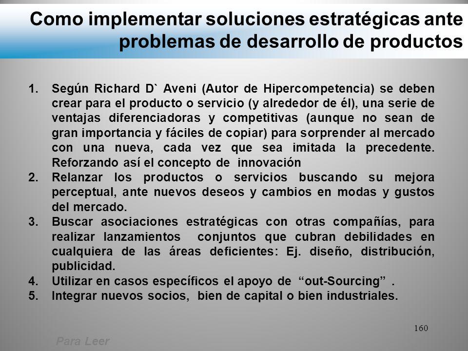 Como implementar soluciones estratégicas ante problemas de desarrollo de productos