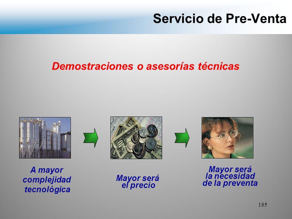 Servicio de Pre-Venta Demostraciones o asesorías técnicas A mayor