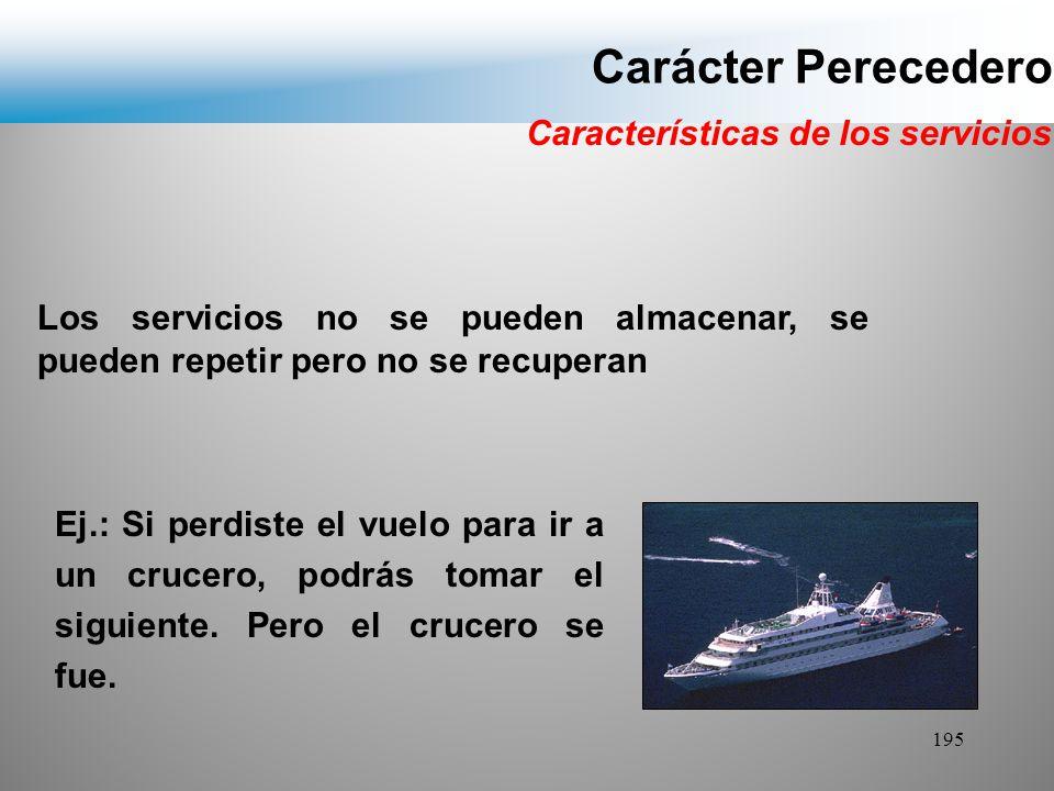 Carácter Perecedero Características de los servicios