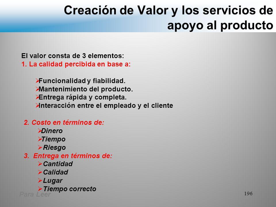 Creación de Valor y los servicios de apoyo al producto