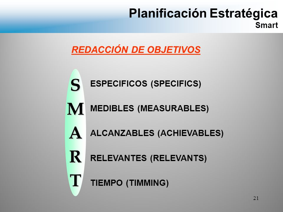 Planificación Estratégica Smart