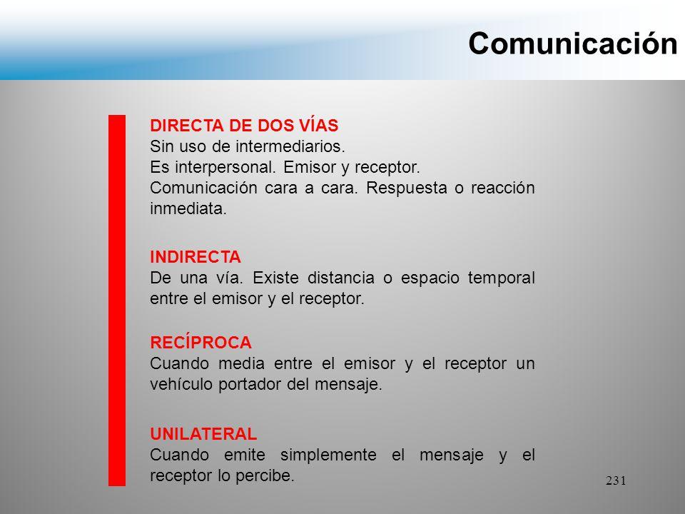 Comunicación DIRECTA DE DOS VÍAS Sin uso de intermediarios.