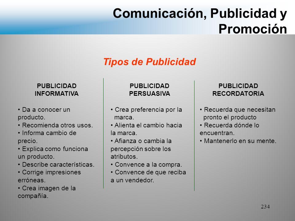 Comunicación, Publicidad y Promoción