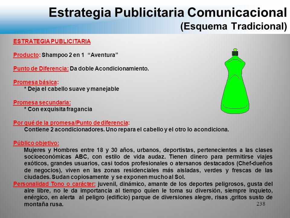 Estrategia Publicitaria Comunicacional (Esquema Tradicional)