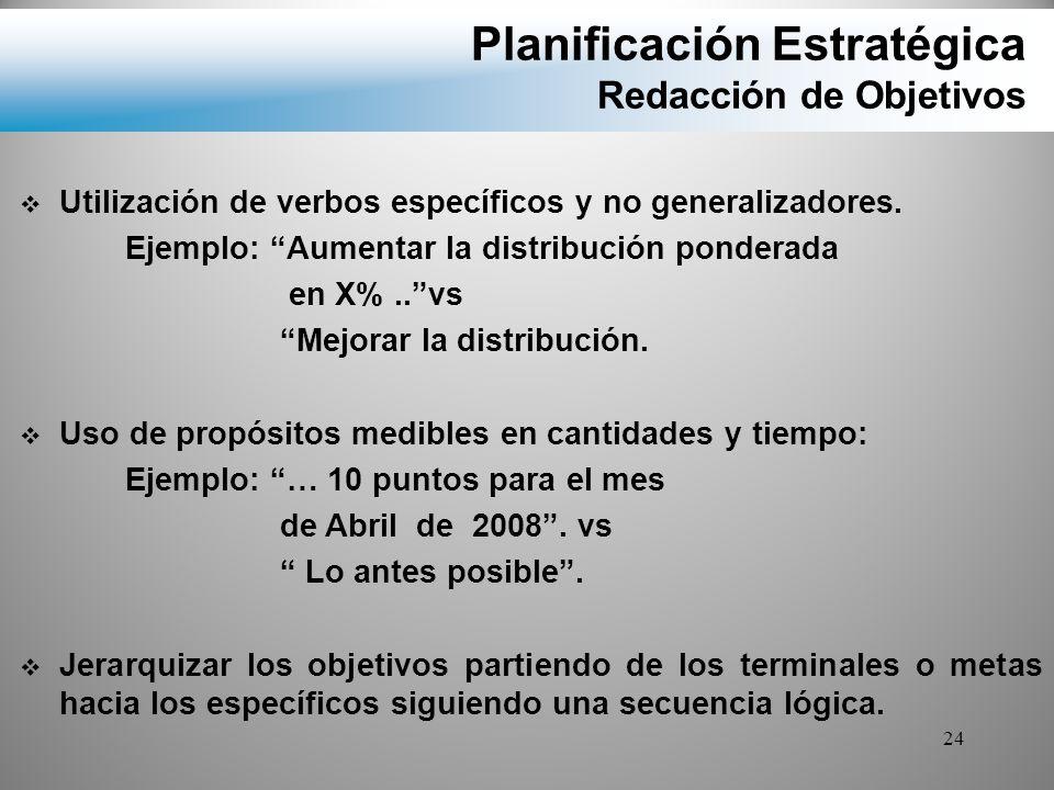 Planificación Estratégica Redacción de Objetivos