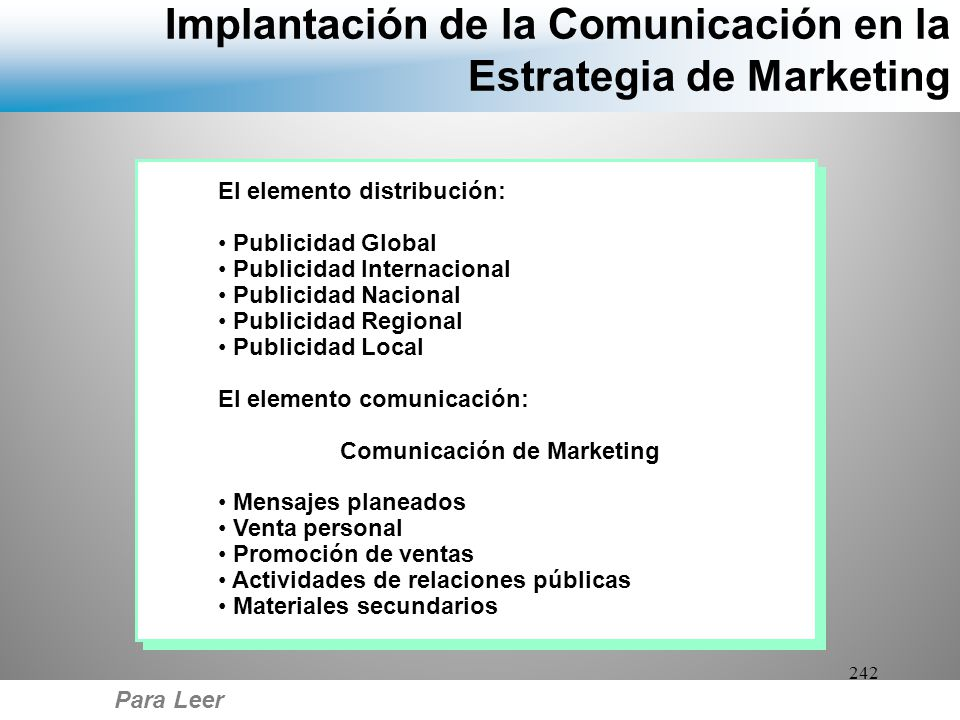 Implantación de la Comunicación en la Estrategia de Marketing
