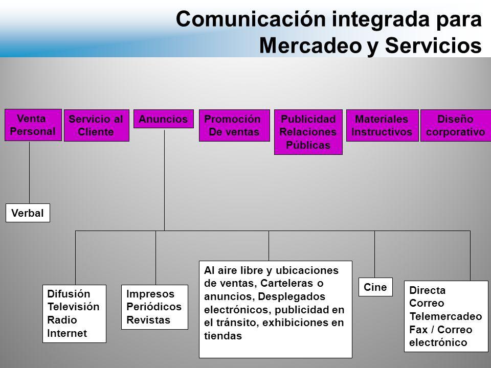 Comunicación integrada para Mercadeo y Servicios