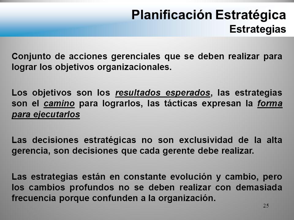 Planificación Estratégica Estrategias
