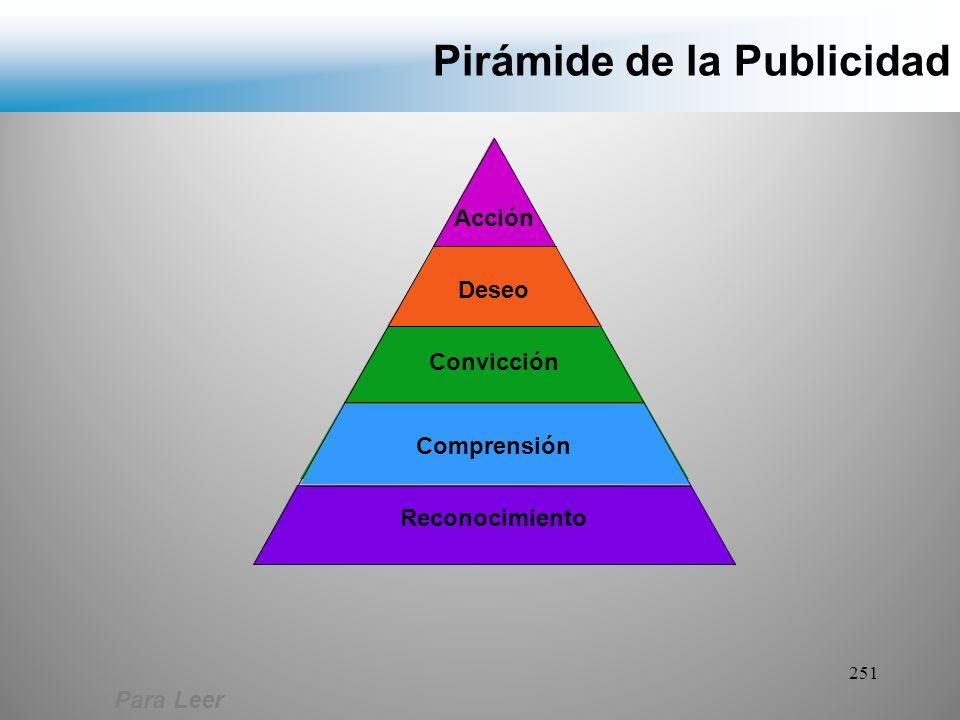 Pirámide de la Publicidad