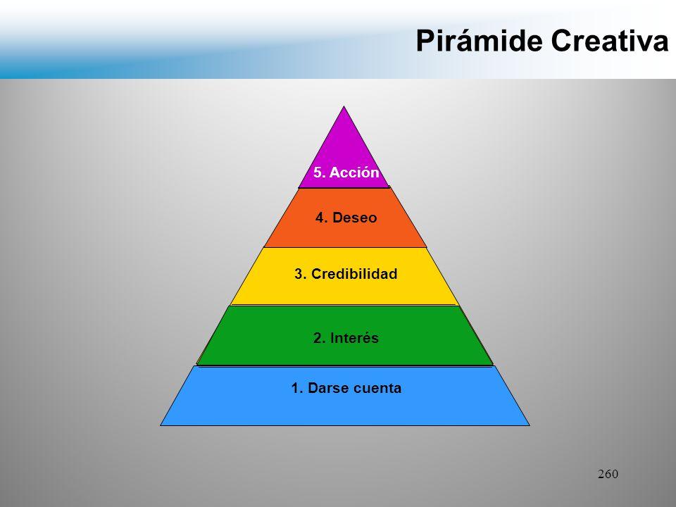 Pirámide Creativa 5. Acción 4. Deseo 3. Credibilidad 2. Interés