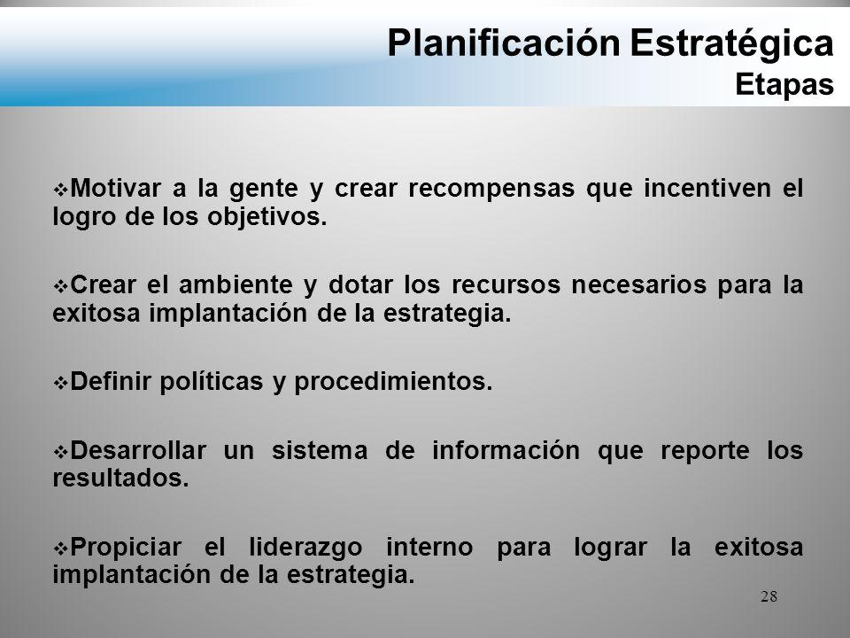 Planificación Estratégica Etapas