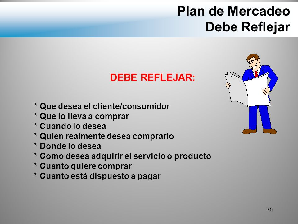 Plan de Mercadeo Debe Reflejar