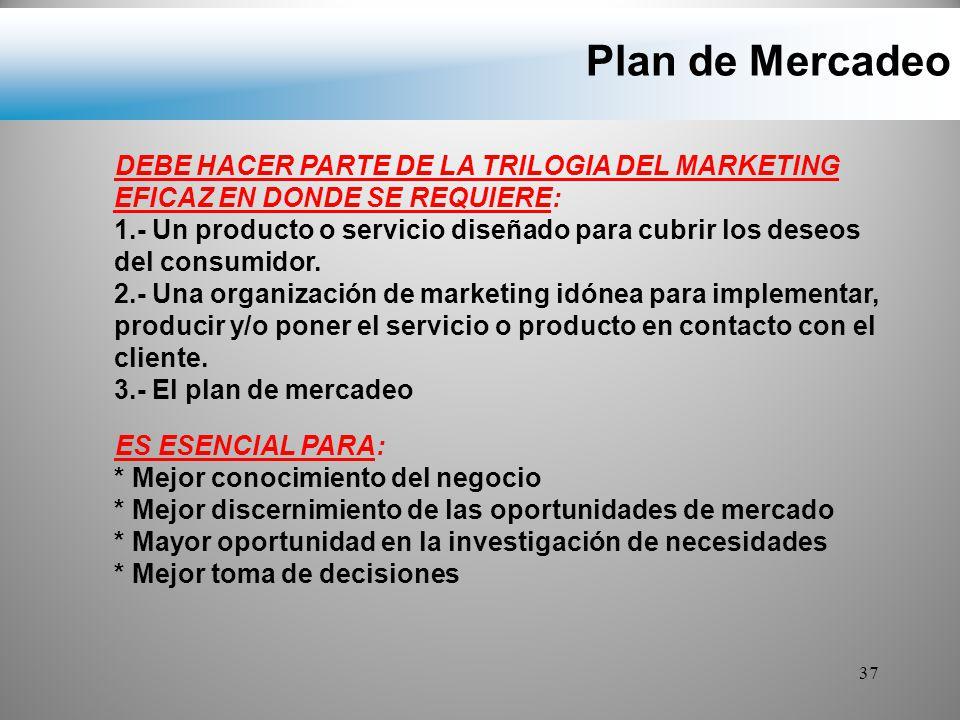 Plan de Mercadeo DEBE HACER PARTE DE LA TRILOGIA DEL MARKETING EFICAZ EN DONDE SE REQUIERE: