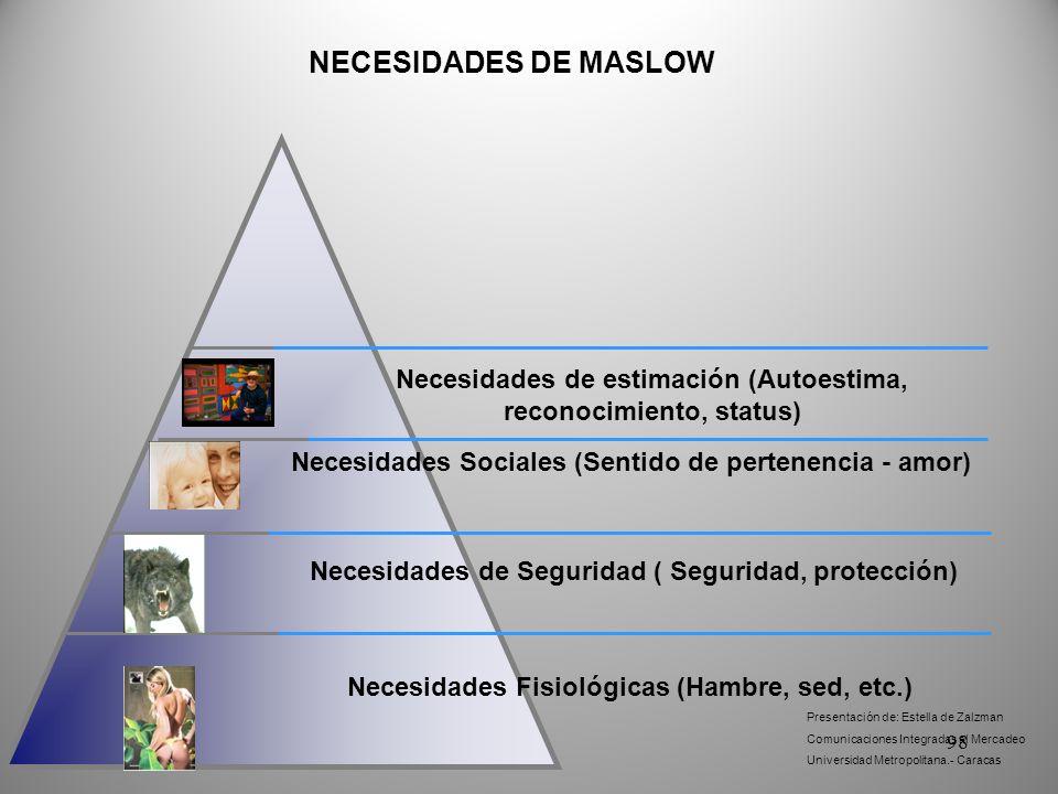 Necesidades de estimación (Autoestima, reconocimiento, status)