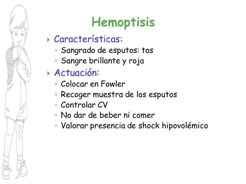Hemoptisis Actuación: Características: Sangrado de esputos: tos