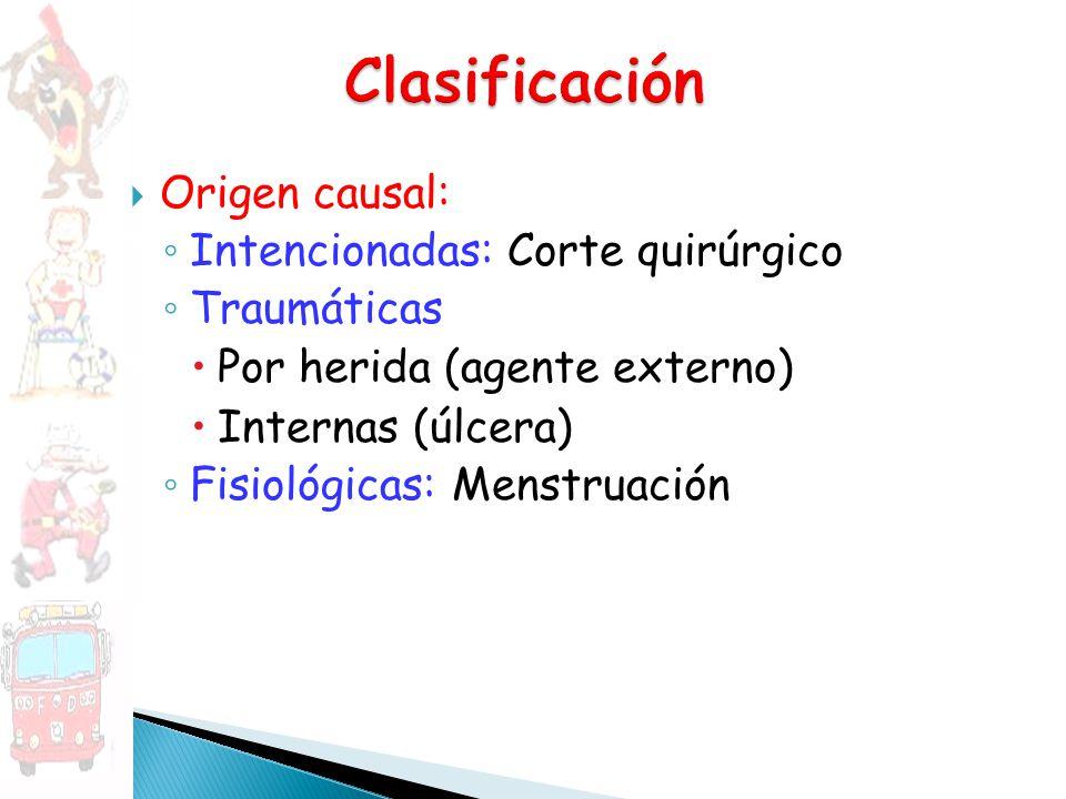 Clasificación Origen causal: Intencionadas: Corte quirúrgico