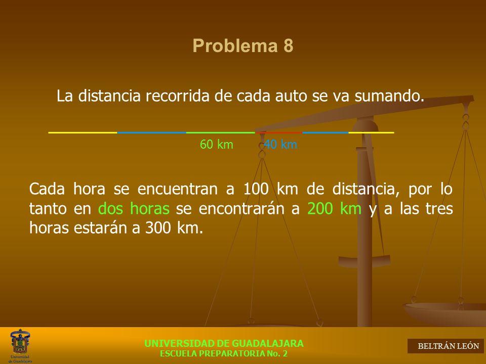 La distancia recorrida de cada auto se va sumando.