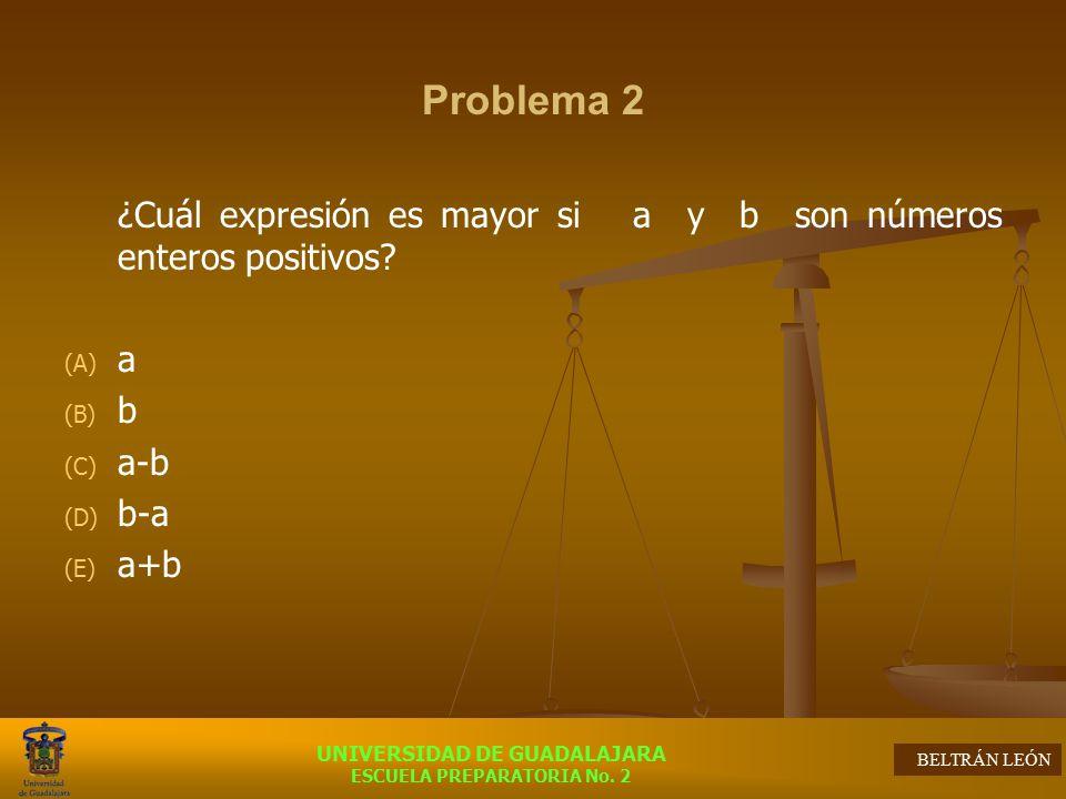 Problema 2 ¿Cuál expresión es mayor si a y b son números enteros positivos a b a-b b-a a+b