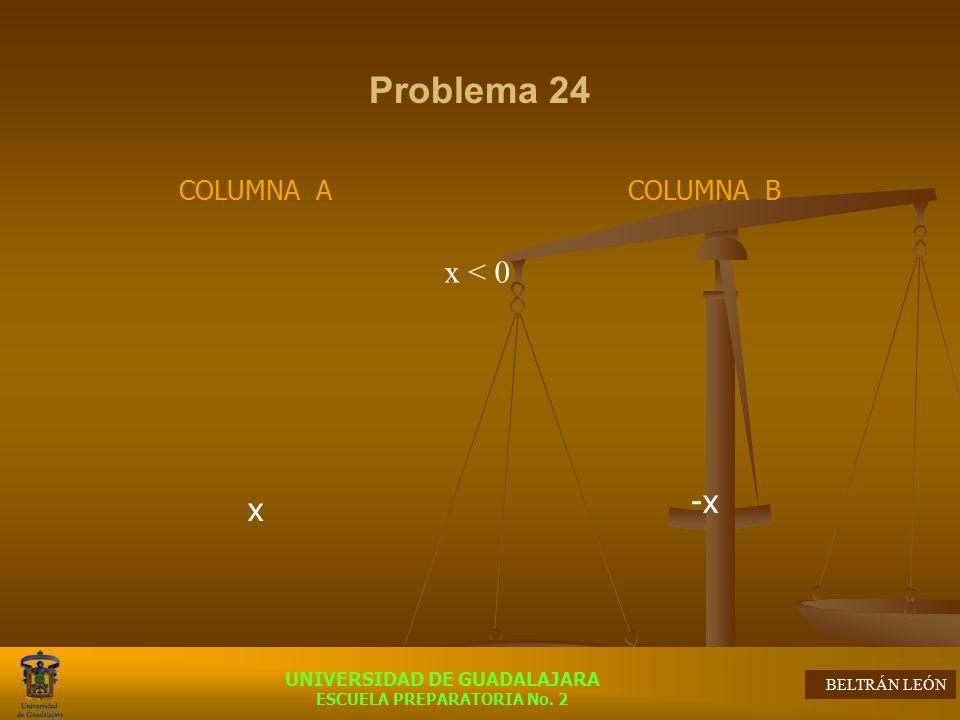 Problema 24 COLUMNA A x COLUMNA B -x x < 0