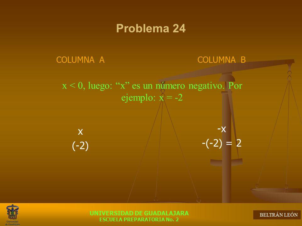 x < 0, luego: x es un número negativo. Por ejemplo: x = -2