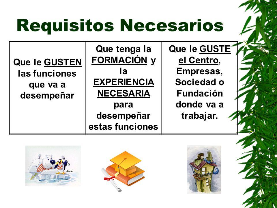 Requisitos Necesarios