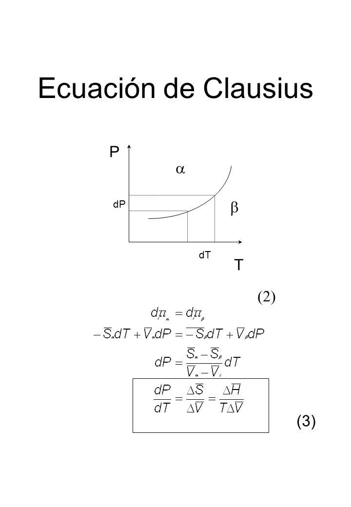 Ecuación de Clausius P a b T (2) (3) dP dT