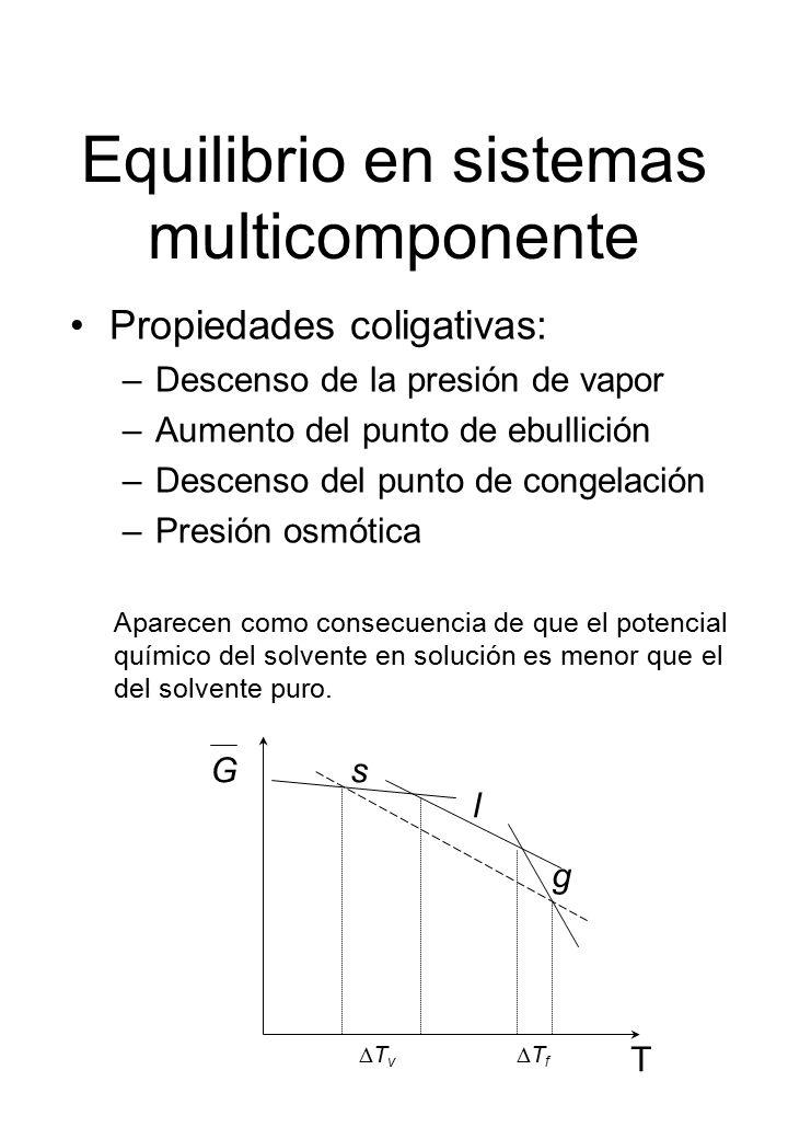 Equilibrio en sistemas multicomponente