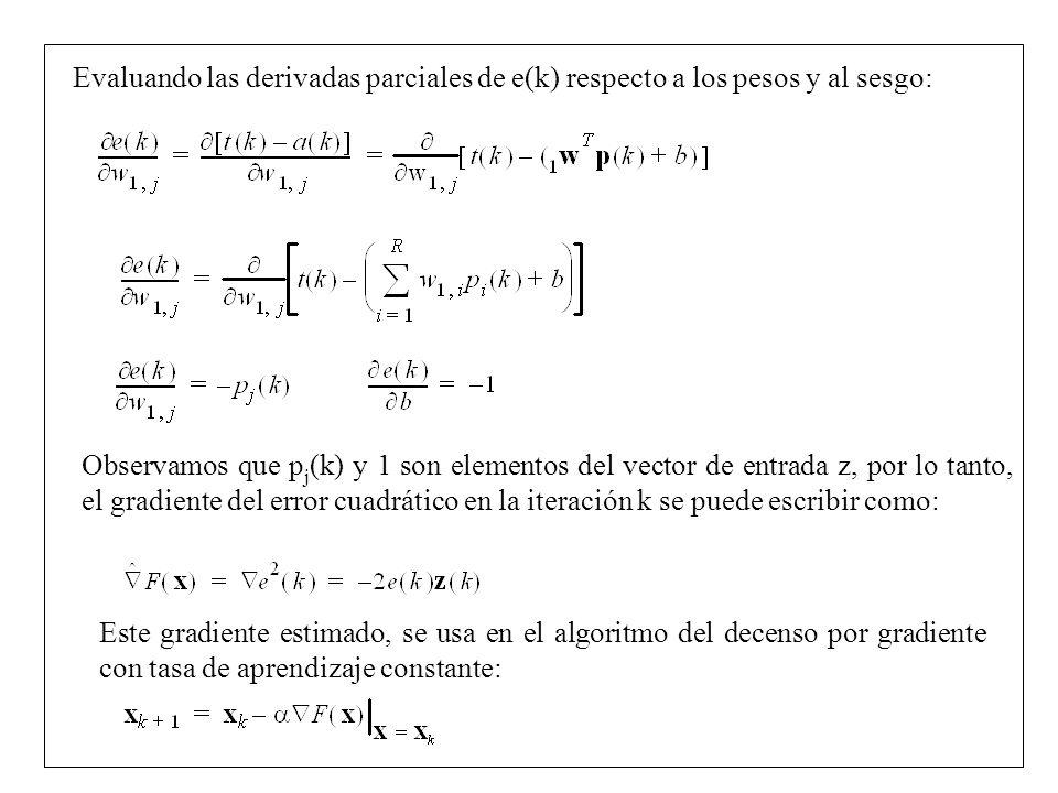 Evaluando las derivadas parciales de e(k) respecto a los pesos y al sesgo: