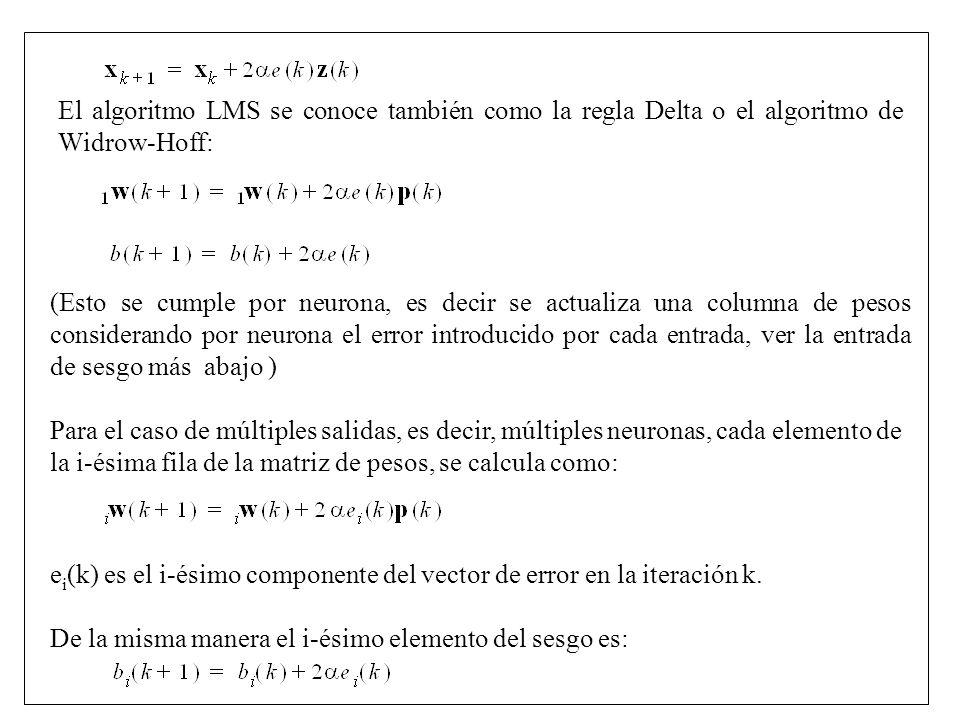 El algoritmo LMS se conoce también como la regla Delta o el algoritmo de Widrow-Hoff: