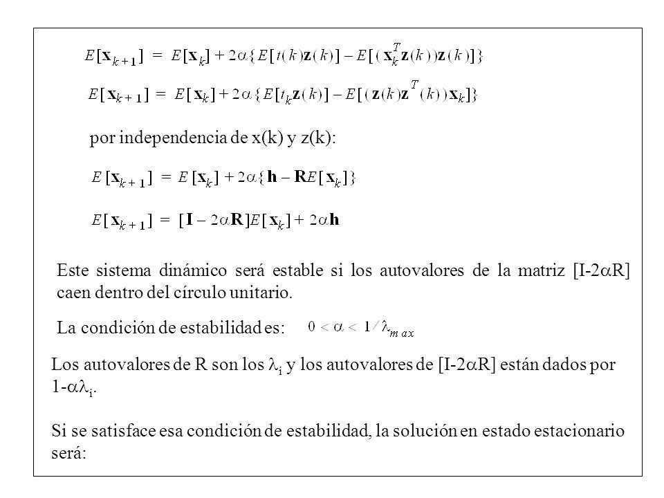 por independencia de x(k) y z(k):