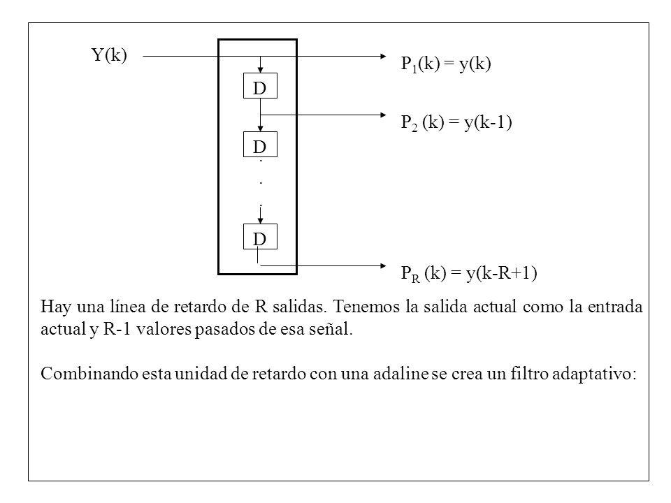 D . P1(k) = y(k) P2 (k) = y(k-1) PR (k) = y(k-R+1) Y(k)