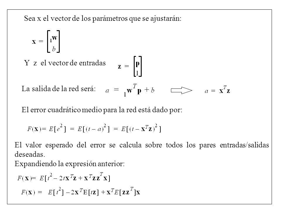 Sea x el vector de los parámetros que se ajustarán: