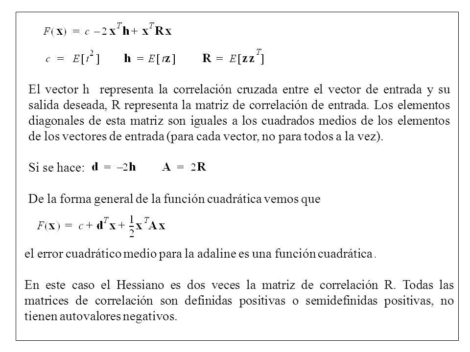 El vector h representa la correlación cruzada entre el vector de entrada y su salida deseada, R representa la matriz de correlación de entrada. Los elementos diagonales de esta matriz son iguales a los cuadrados medios de los elementos de los vectores de entrada (para cada vector, no para todos a la vez).