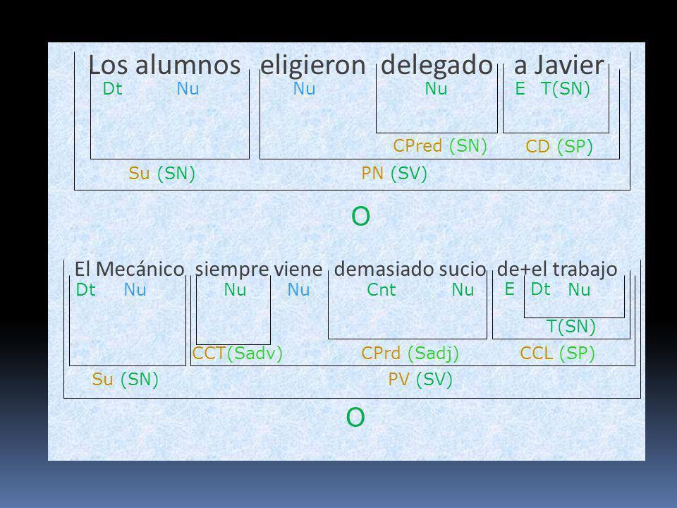 Los alumnos eligieron delegado a Javier