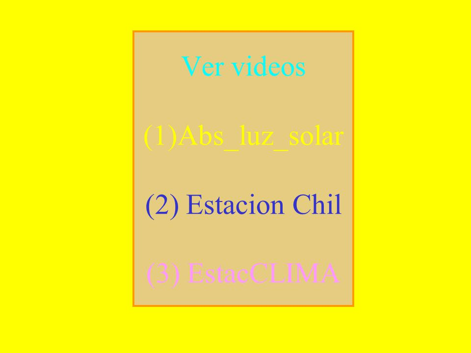 Ver videos (1)Abs_luz_solar (2) Estacion Chil (3) EstacCLIMA