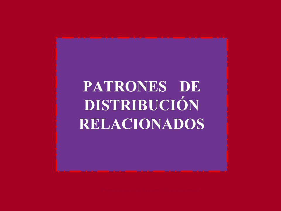 PATRONES DE DISTRIBUCIÓN RELACIONADOS